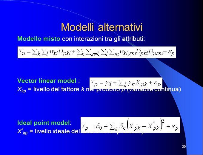 20 Modelli alternativi Modello misto con interazioni tra gli attributi: Vector linear model : X kp = livello del fattore k nel prodotto p (variabile c