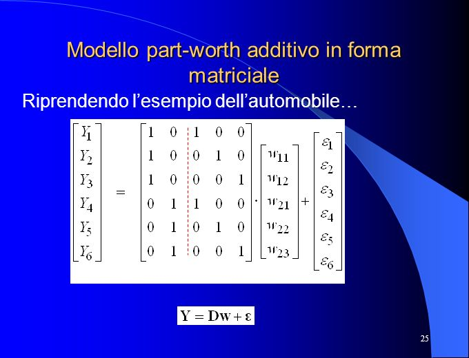 25 Modello part-worth additivo in forma matriciale Riprendendo lesempio dellautomobile…