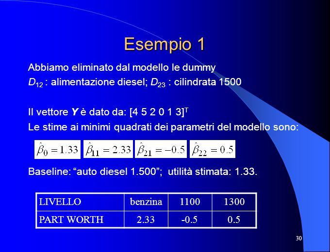 30 Esempio 1 Abbiamo eliminato dal modello le dummy D 12 : alimentazione diesel; D 23 : cilindrata 1500 Il vettore Y è dato da: [4 5 2 0 1 3] T Le sti