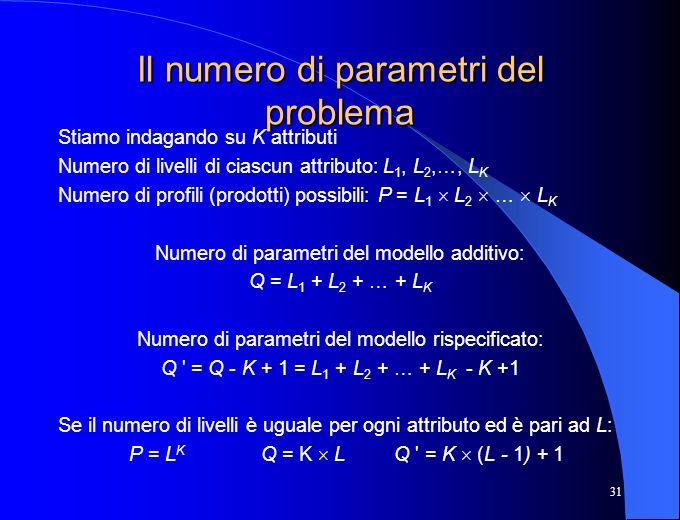 31 Il numero di parametri del problema Stiamo indagando su K attributi Numero di livelli di ciascun attributo: L 1, L 2,…, L K Numero di profili (prod
