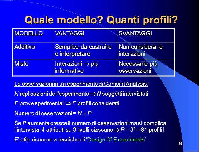 36 Quale modello? Quanti profili? MODELLOVANTAGGISVANTAGGI Additivo Semplice da costruire e interpretare Non considera le interazioni Misto Interazion