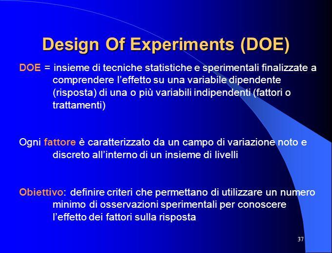 37 Design Of Experiments (DOE) DOE = insieme di tecniche statistiche e sperimentali finalizzate a comprendere leffetto su una variabile dipendente (ri