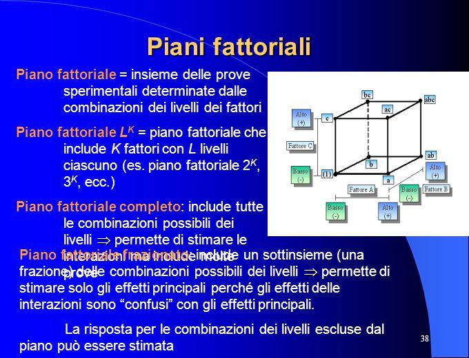 38 Piani fattoriali Piano fattoriale = insieme delle prove sperimentali determinate dalle combinazioni dei livelli dei fattori Piano fattoriale L K =