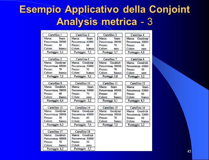 45 Esempio Applicativo della Conjoint Analysis metrica - 3