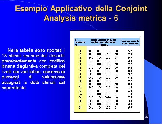 47 Esempio Applicativo della Conjoint Analysis metrica - 6 Nella tabella sono riportati i 18 stimoli sperimentali descritti precedentemente con codifi