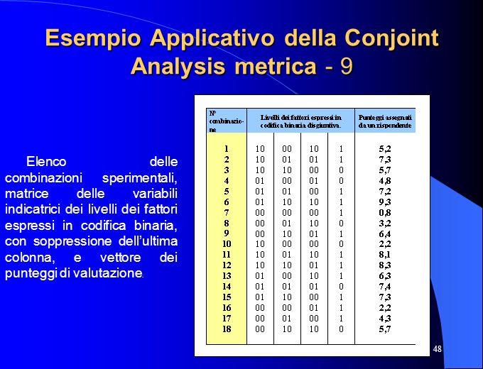 48 Esempio Applicativo della Conjoint Analysis metrica - 9 Elenco delle combinazioni sperimentali, matrice delle variabili indicatrici dei livelli dei