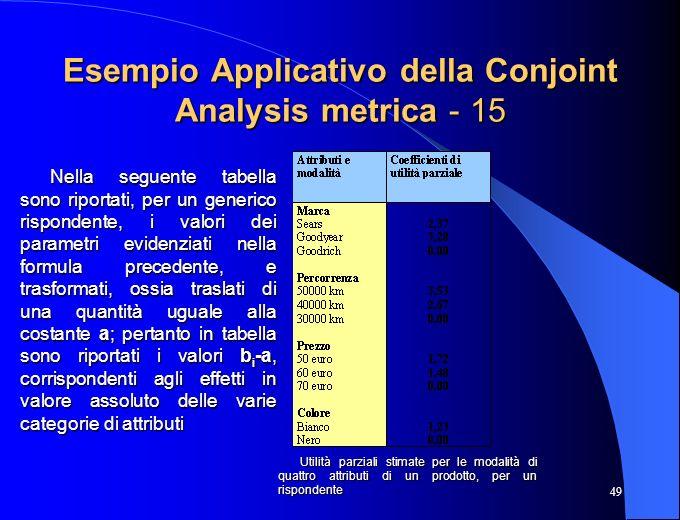 49 Esempio Applicativo della Conjoint Analysis metrica - 15 Nella seguente tabella sono riportati, per un generico rispondente, i valori dei parametri