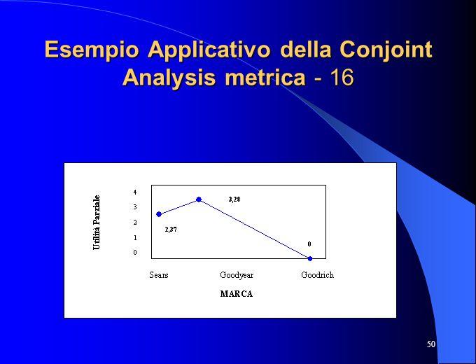 50 Esempio Applicativo della Conjoint Analysis metrica - 16