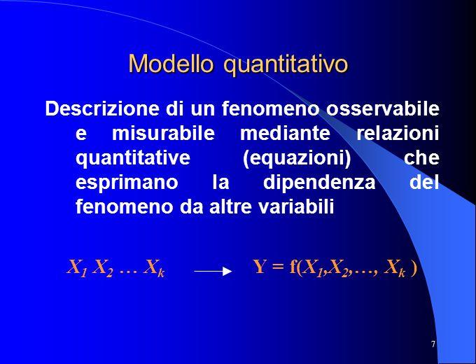 7 Modello quantitativo Descrizione di un fenomeno osservabile e misurabile mediante relazioni quantitative (equazioni) che esprimano la dipendenza del