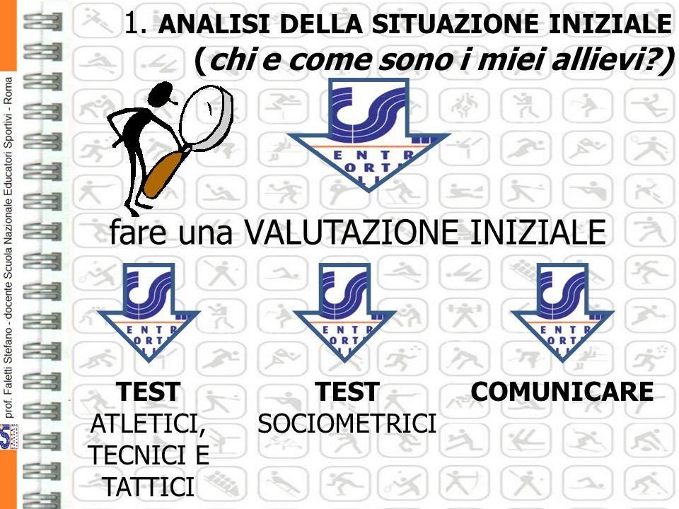 1. ANALISI DELLA SITUAZIONE INIZIALE (chi e come sono i miei allievi?) fare una VALUTAZIONE INIZIALE TEST ATLETICI, TECNICI E TATTICI TEST SOCIOMETRIC