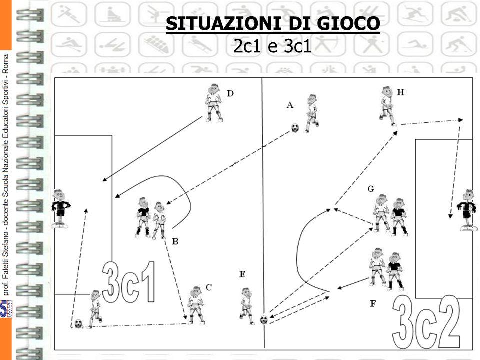 SITUAZIONI DI GIOCO 2c1 e 3c1