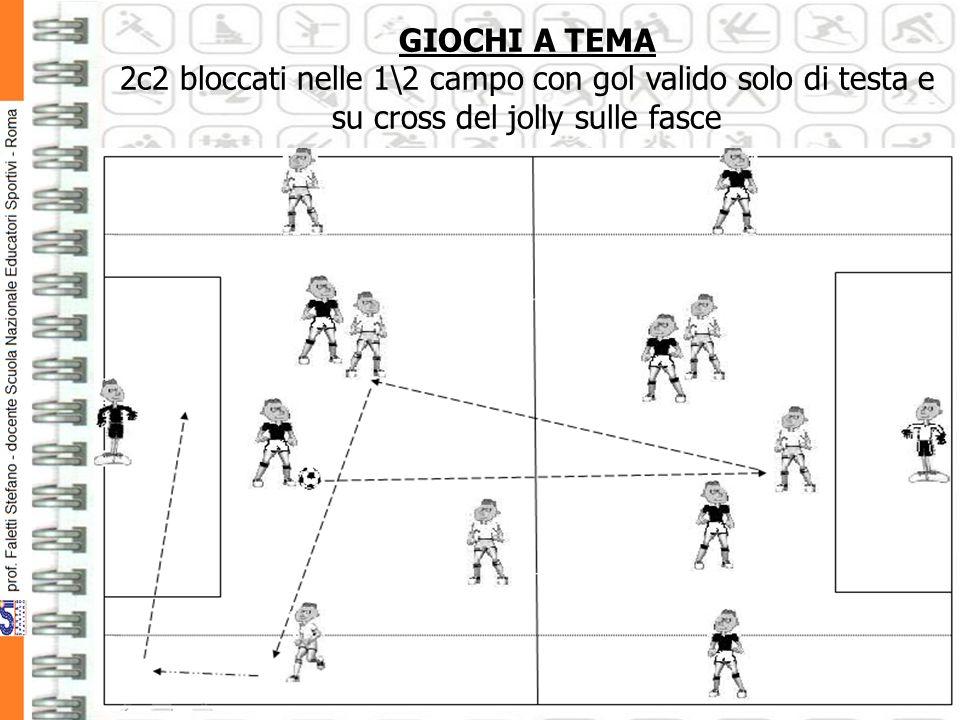 GIOCHI A TEMA 2c2 bloccati nelle 1\2 campo con gol valido solo di testa e su cross del jolly sulle fasce