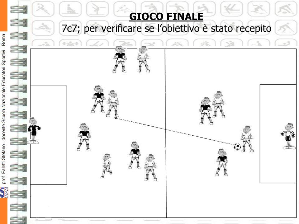 GIOCO FINALE 7c7; per verificare se lobiettivo è stato recepito