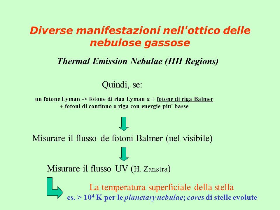 Diverse manifestazioni nell'ottico delle nebulose gassose Thermal Emission Nebulae (HII Regions) Quindi, se: Misurare il flusso de fotoni Balmer (nel