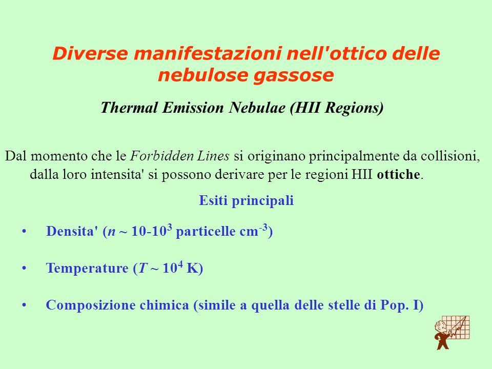 Diverse manifestazioni nell'ottico delle nebulose gassose Thermal Emission Nebulae (HII Regions) Dal momento che le Forbidden Lines si originano princ