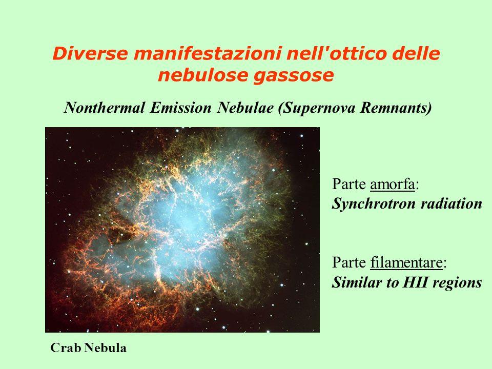 Diverse manifestazioni nell'ottico delle nebulose gassose Nonthermal Emission Nebulae (Supernova Remnants) Crab Nebula Parte amorfa: Synchrotron radia