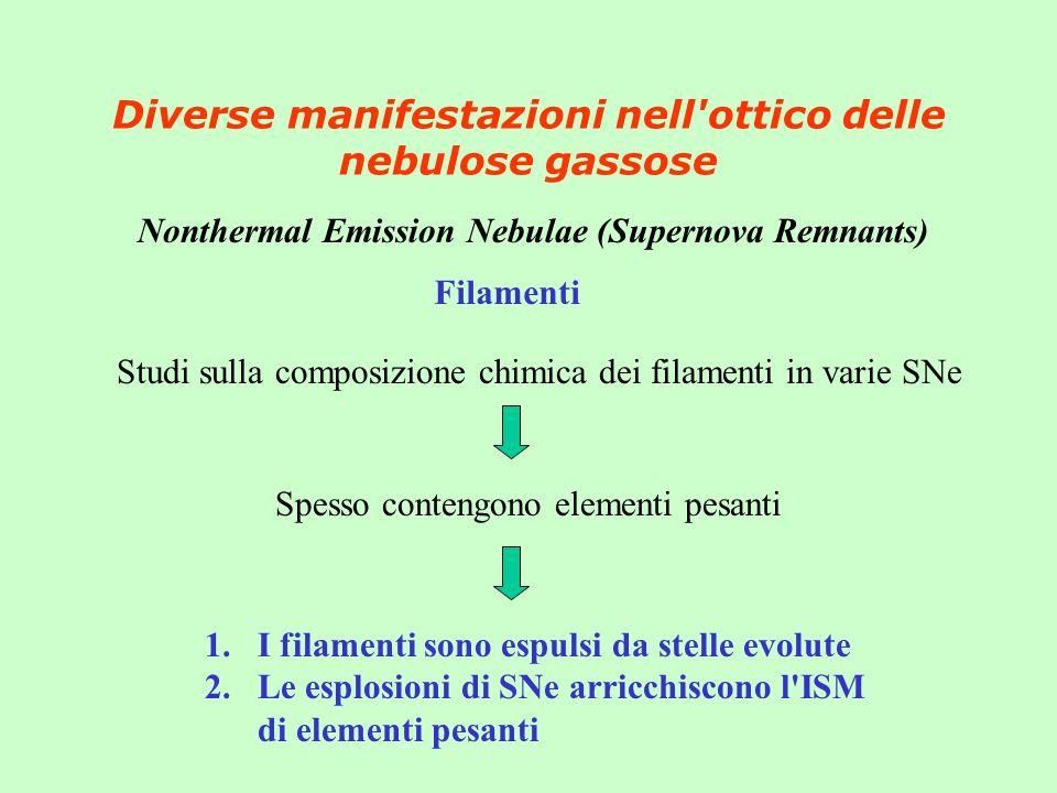 Diverse manifestazioni nell'ottico delle nebulose gassose Nonthermal Emission Nebulae (Supernova Remnants) Filamenti Studi sulla composizione chimica