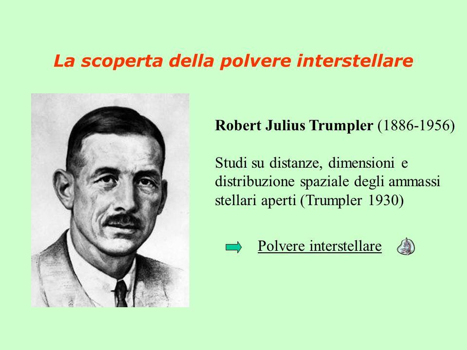 La scoperta della polvere interstellare Robert Julius Trumpler (1886-1956) Studi su distanze, dimensioni e distribuzione spaziale degli ammassi stella
