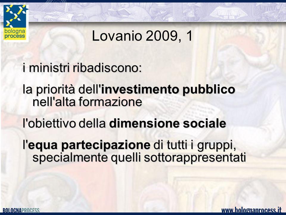 Lovanio 2009, 1 i ministri ribadiscono: la priorità dell investimento pubblico nell alta formazione l obiettivo della dimensione sociale l equa partecipazione di tutti i gruppi, specialmente quelli sottorappresentati