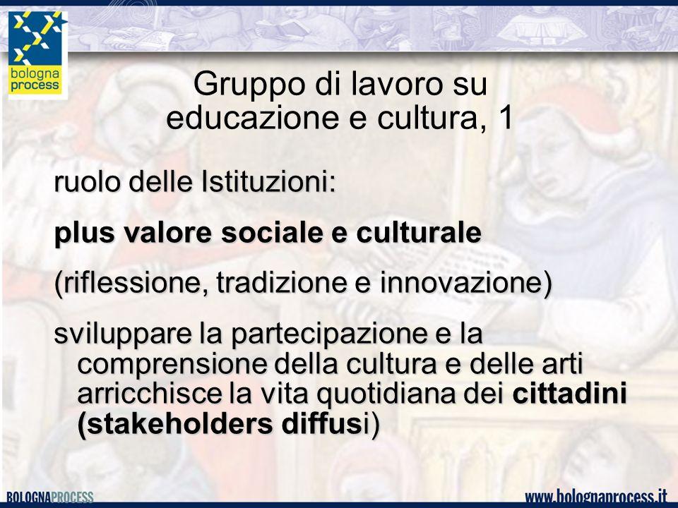 Gruppo di lavoro su educazione e cultura, 1 ruolo delle Istituzioni: plus valore sociale e culturale (riflessione, tradizione e innovazione) sviluppare la partecipazione e la comprensione della cultura e delle arti arricchisce la vita quotidiana dei cittadini (stakeholders diffusi)