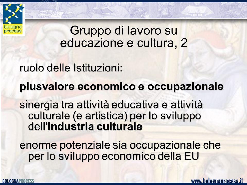 Gruppo di lavoro su educazione e cultura, 3 CE 2009: anno della creatività arte e cultura sono fra le priorità delle politiche europee per la ricerca e lo sviluppo regionale per l imprenditorialità delle istituzioni e degli individui (studenti, alumni, adulti...occupabilità e lifelong learning)