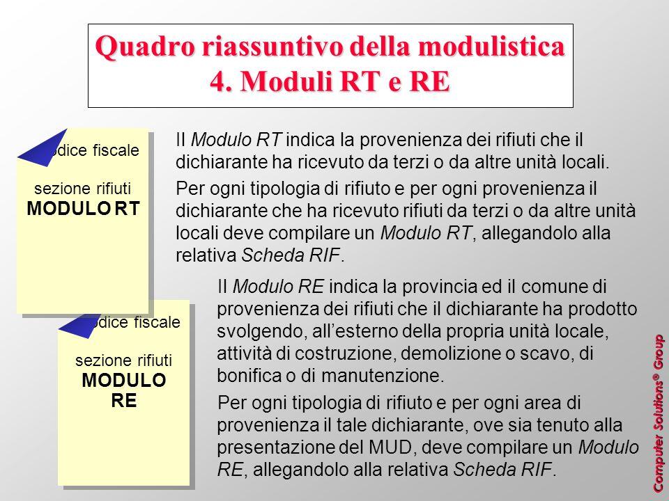 Computer Solutions ® Group Quadro riassuntivo della modulistica 4. Moduli RT e RE Il Modulo RT indica la provenienza dei rifiuti che il dichiarante ha