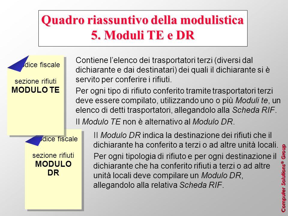 Computer Solutions ® Group Quadro riassuntivo della modulistica 5. Moduli TE e DR Contiene lelenco dei trasportatori terzi (diversi dal dichiarante e