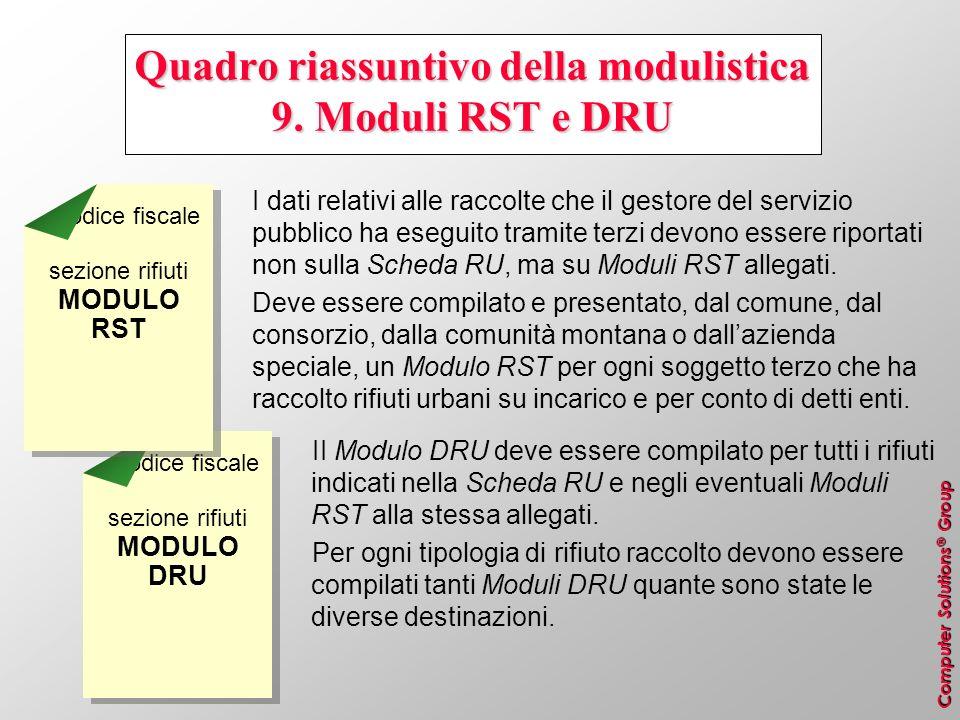 Computer Solutions ® Group Quadro riassuntivo della modulistica 9. Moduli RST e DRU I dati relativi alle raccolte che il gestore del servizio pubblico