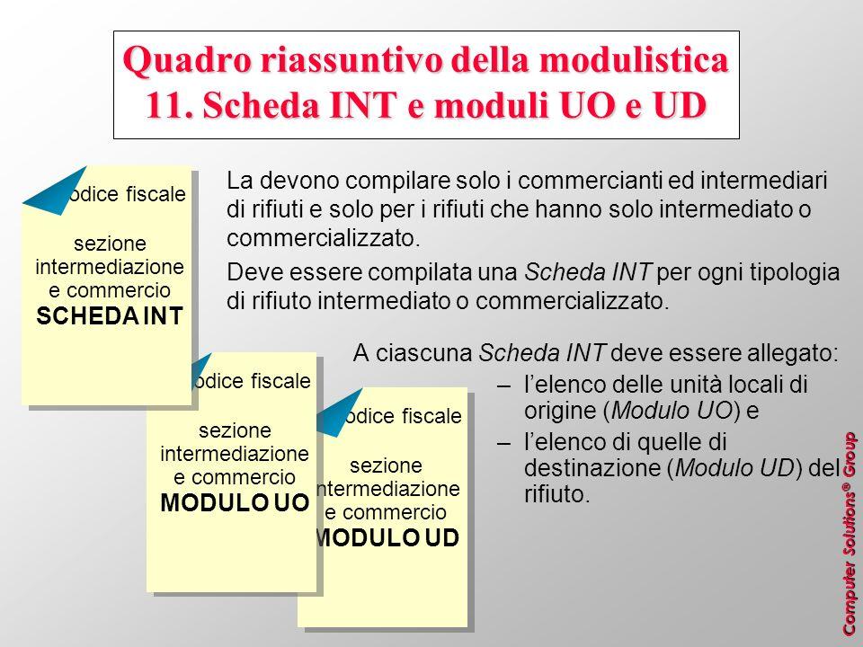 Computer Solutions ® Group Quadro riassuntivo della modulistica 11. Scheda INT e moduli UO e UD La devono compilare solo i commercianti ed intermediar
