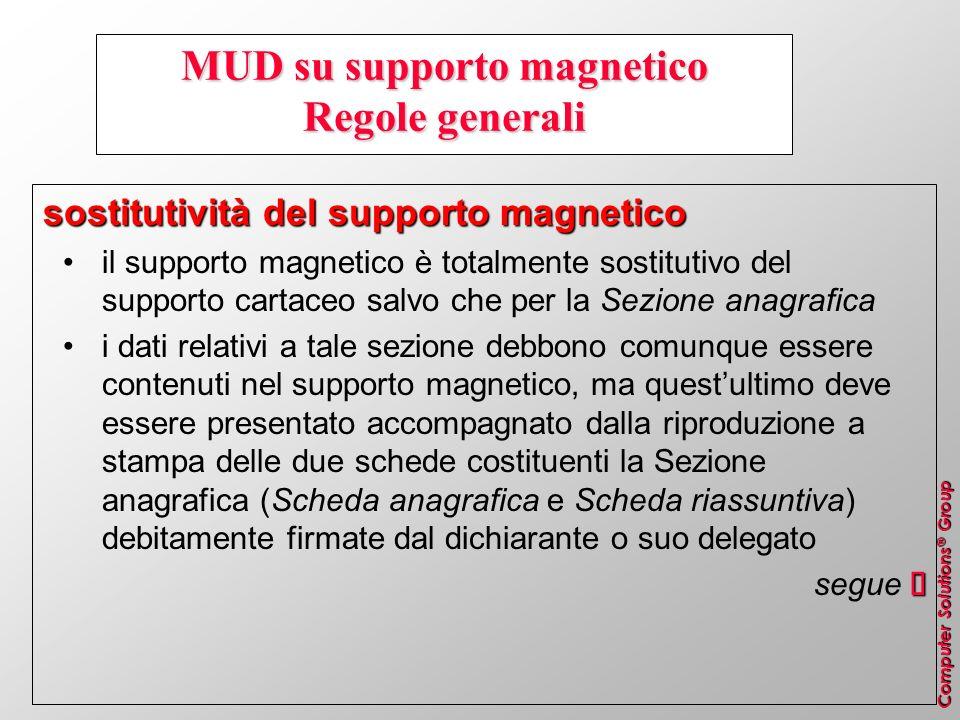 Computer Solutions ® Group MUD su supporto magnetico Regole generali sostitutività del supporto magnetico il supporto magnetico è totalmente sostituti