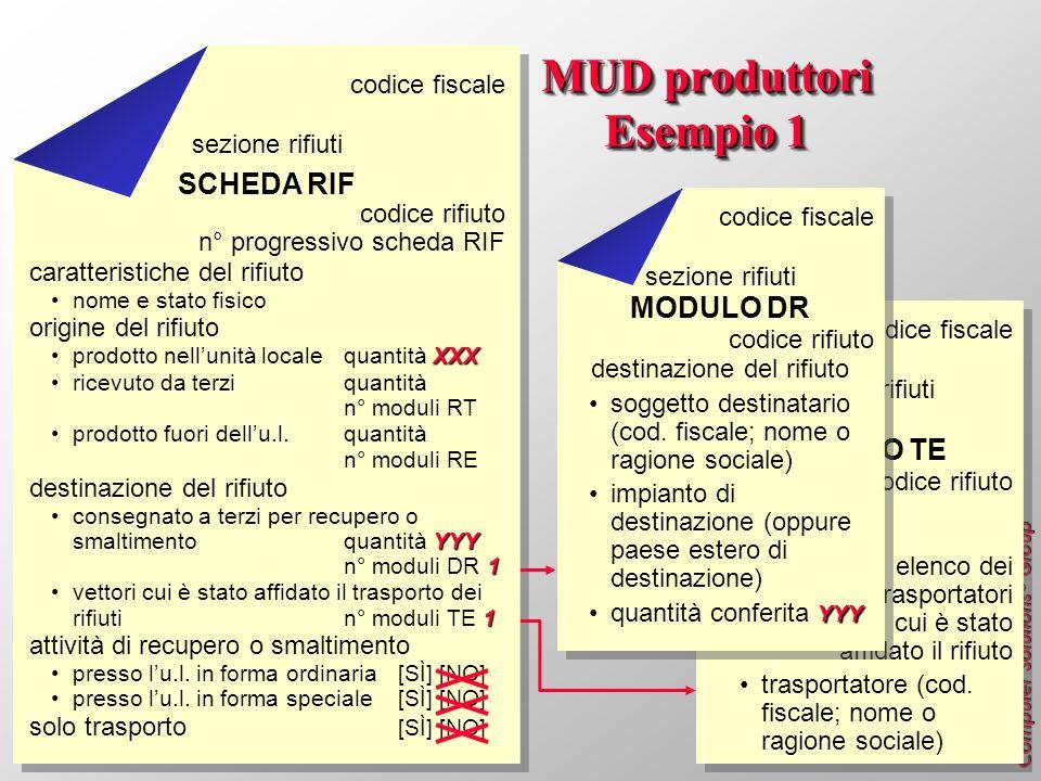 Computer Solutions ® Group codice fiscale sezione rifiuti MODULO TE codice rifiuto elenco dei trasportatori cui è stato affidato il rifiuto trasportat