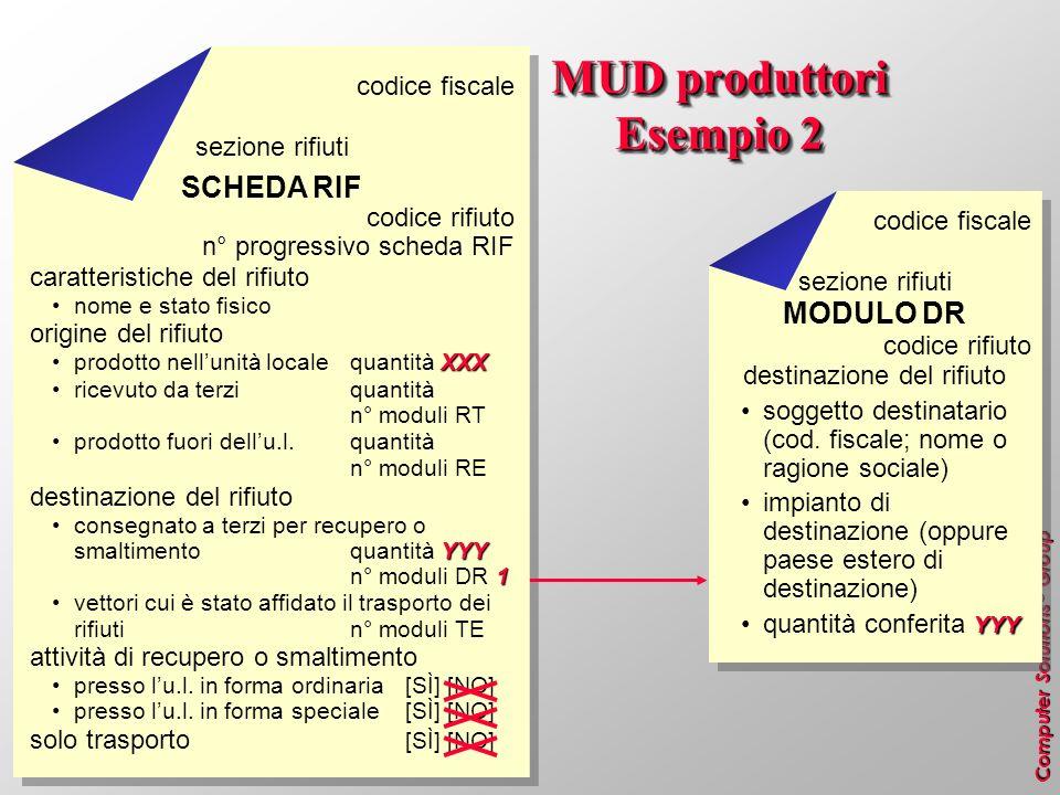 Computer Solutions ® Group codice fiscale sezione rifiuti MODULO DR codice rifiuto destinazione del rifiuto soggetto destinatario (cod. fiscale; nome