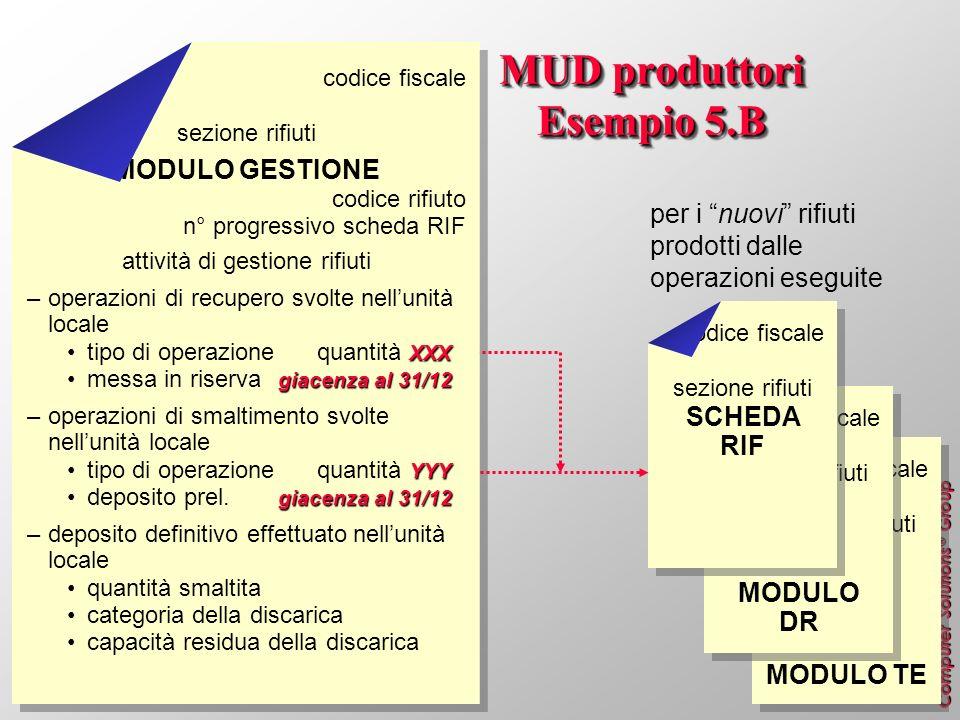 Computer Solutions ® Group MUD produttori Esempio 5.B codice fiscale sezione rifiuti MODULO TE codice fiscale sezione rifiuti MODULO DR codice fiscale