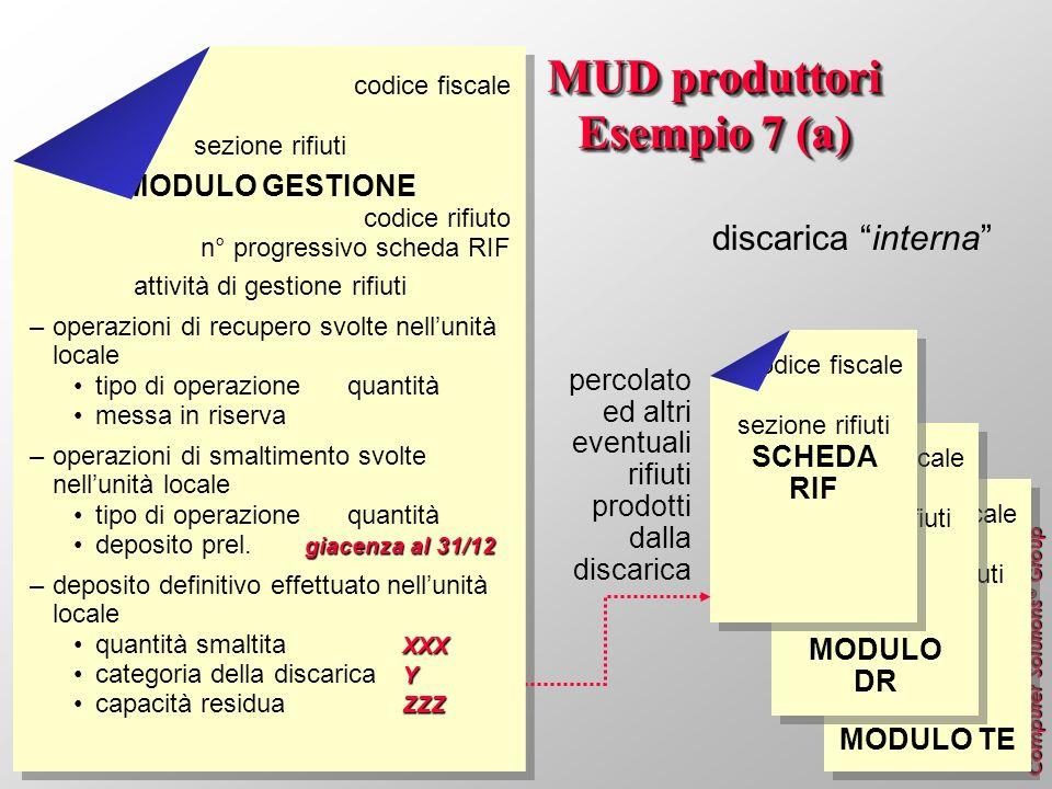 Computer Solutions ® Group MUD produttori Esempio 7 (a) codice fiscale sezione rifiuti MODULO TE codice fiscale sezione rifiuti MODULO DR codice fisca