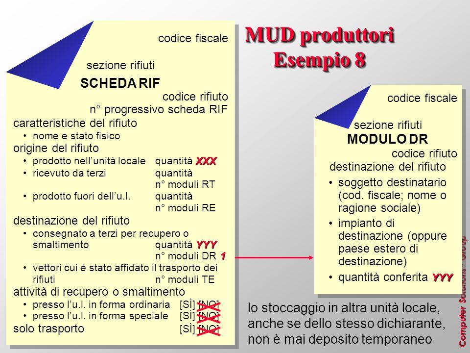 Computer Solutions ® Group MUD produttori Esempio 8 codice fiscale sezione rifiuti MODULO DR codice rifiuto destinazione del rifiuto soggetto destinat