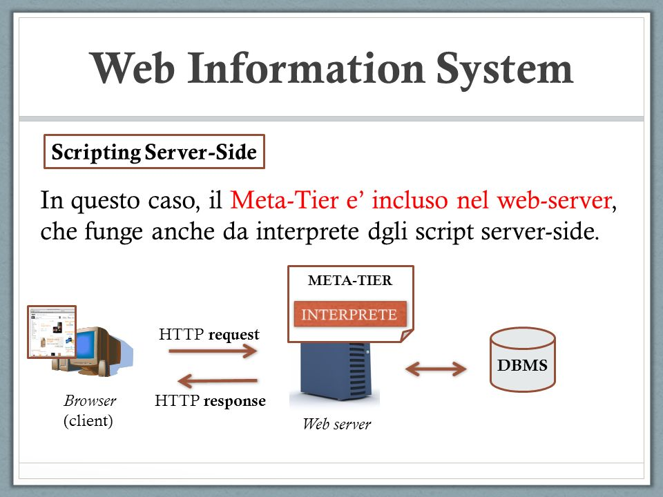 Web Information System In questo caso, il Meta-Tier e incluso nel web-server, che funge anche da interprete dgli script server-side. Scripting Server-
