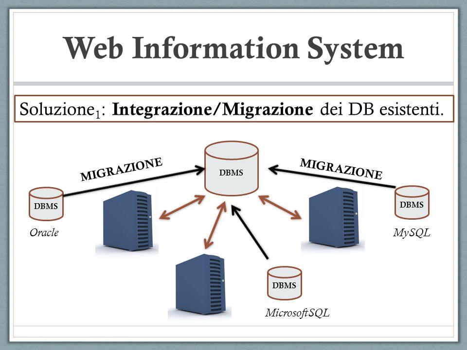 Web Information System Soluzione 1 : Integrazione/Migrazione dei DB esistenti. DBMS OracleMySQL MicrosoftSQL DBMS MIGRAZIONE