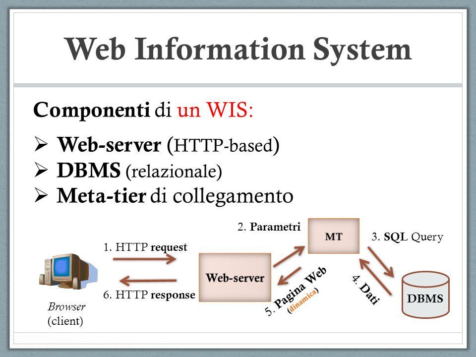 Web Information System Lavvento del Web ha stimolato la necessita di integrare sistemi informativi eterogenei, sviluppati in tempi diversi e con piattaforme differenti … Anagrafica (comune) Anagrafica studenti (universita) Fascicolo Sanitario Elettronico (regione) Fascicolo del contribuente (agenzia entrate) …