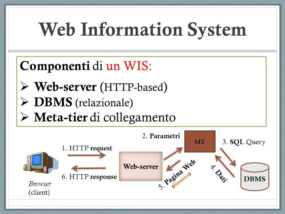 Web Information System Componenti di un WIS: Web-server ( HTTP-based ) DBMS (relazionale) Meta-tier di collegamento DBMS Browser (client) MT 1. HTTP r