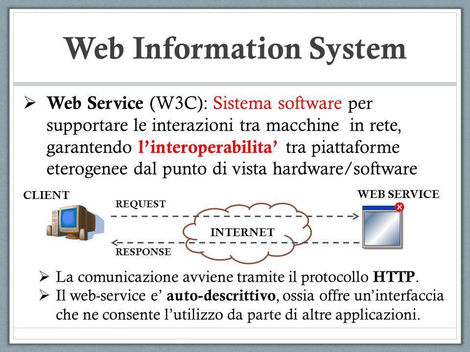 Web Information System Web Service (W3C): Sistema software per supportare le interazioni tra macchine in rete, garantendo linteroperabilita tra piatta
