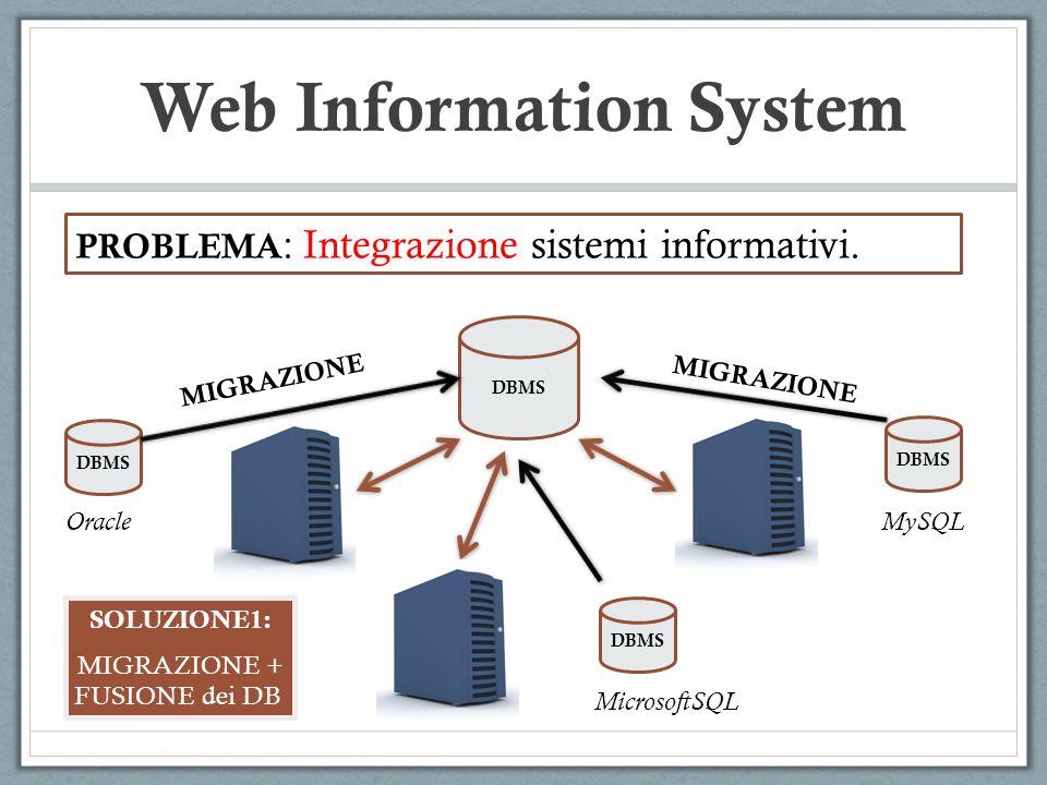 Web Information System PROBLEMA : Integrazione sistemi informativi. DBMS OracleMySQL MicrosoftSQL DBMS MIGRAZIONE SOLUZIONE1: MIGRAZIONE + FUSIONE dei