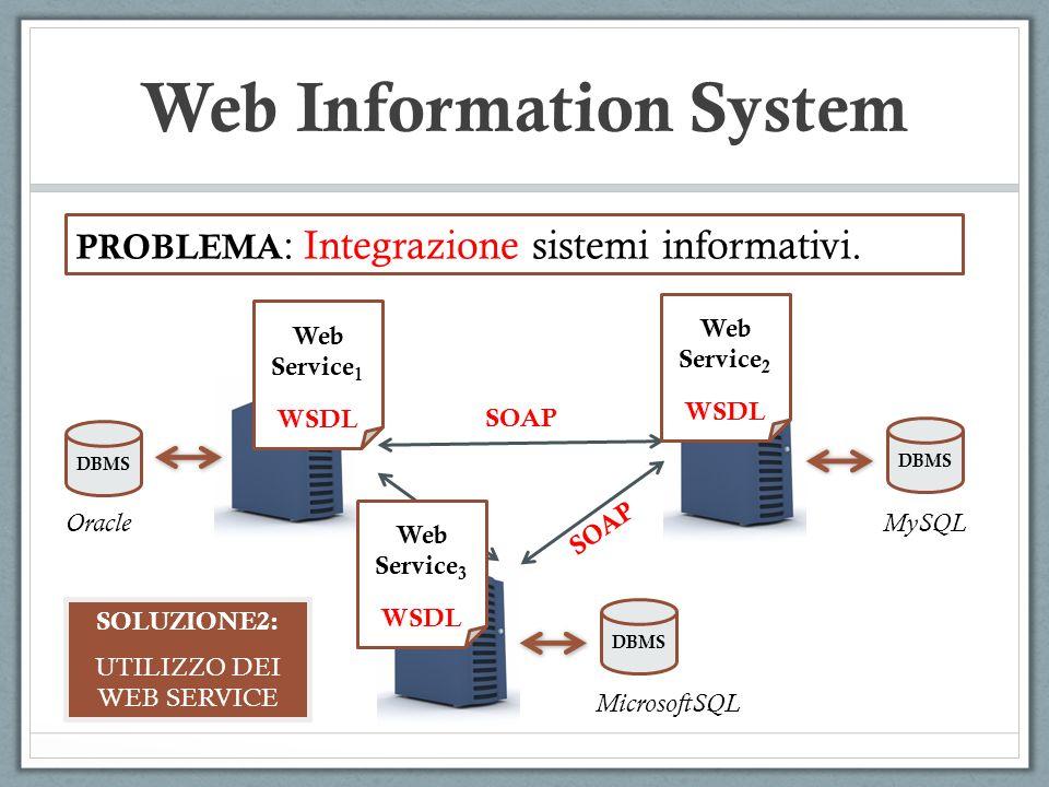 Web Information System DBMS OracleMySQL MicrosoftSQL SOAP Web Service 1 WSDL Web Service 2 WSDL Web Service 3 WSDL SOAP PROBLEMA : Integrazione sistemi informativi.