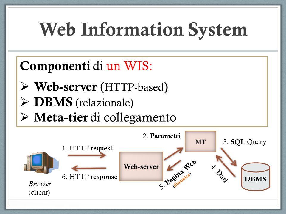 Web Information System Componenti di un WIS: Web-server ( HTTP-based ) DBMS (relazionale) Meta-tier di collegamento DBMS Browser (client) 1. HTTP requ