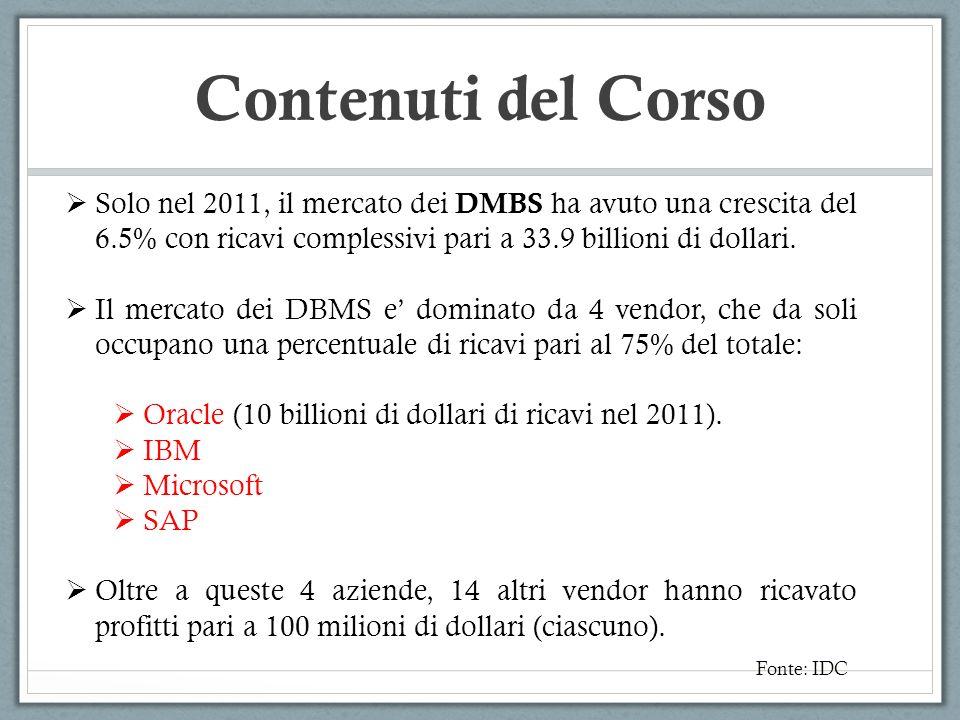 Contenuti del Corso Solo nel 2011, il mercato dei DMBS ha avuto una crescita del 6.5% con ricavi complessivi pari a 33.9 billioni di dollari. Il merca
