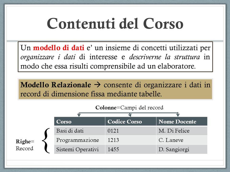 Contenuti del Corso Un modello di dati e un insieme di concetti utilizzati per organizzare i dati di interesse e descriverne la struttura in modo che essa risulti comprensibile ad un elaboratore.