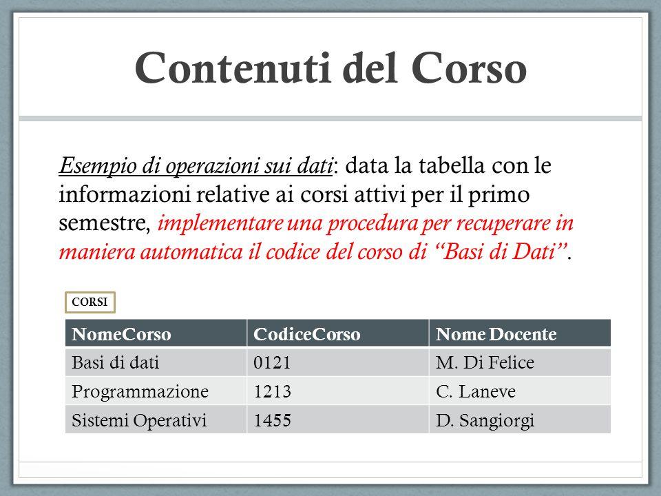 Contenuti del Corso NomeCorsoCodiceCorsoNome Docente Basi di dati0121M. Di Felice Programmazione1213C. Laneve Sistemi Operativi1455D. Sangiorgi Esempi