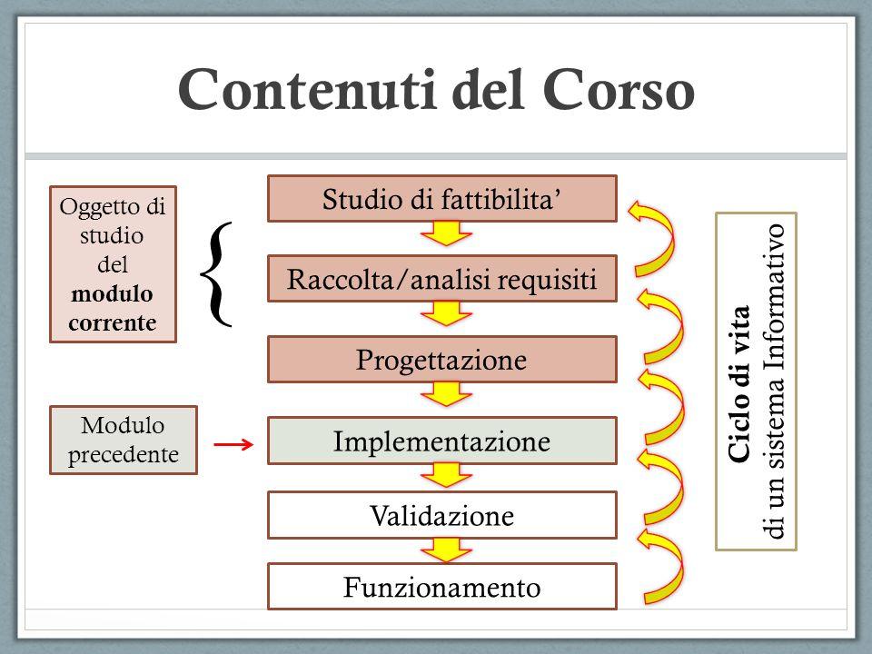 Contenuti del Corso Studio di fattibilita Raccolta/analisi requisiti Progettazione Implementazione Validazione Funzionamento Ciclo di vita di un siste