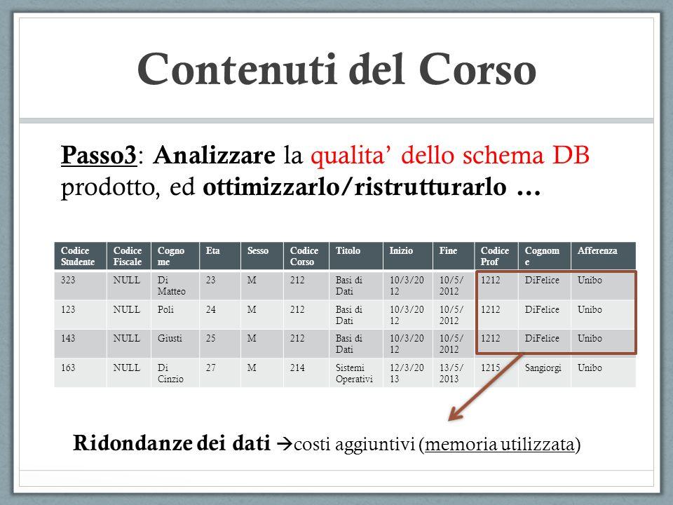 Contenuti del Corso Passo3 : Analizzare la qualita dello schema DB prodotto, ed ottimizzarlo/ristrutturarlo … Codice Studente Codice Fiscale Cogno me EtaSessoCodice Corso TitoloInizioFineCodice Prof Cognom e Afferenza 323NULLDi Matteo 23M212Basi di Dati 10/3/20 12 10/5/ 2012 1212DiFeliceUnibo 123NULLPoli24M212Basi di Dati 10/3/20 12 10/5/ 2012 1212DiFeliceUnibo 143NULLGiusti25M212Basi di Dati 10/3/20 12 10/5/ 2012 1212DiFeliceUnibo 163NULLDi Cinzio 27M214Sistemi Operativi 12/3/20 13 13/5/ 2013 1215SangiorgiUnibo Ridondanze dei dati costi aggiuntivi (memoria utilizzata)
