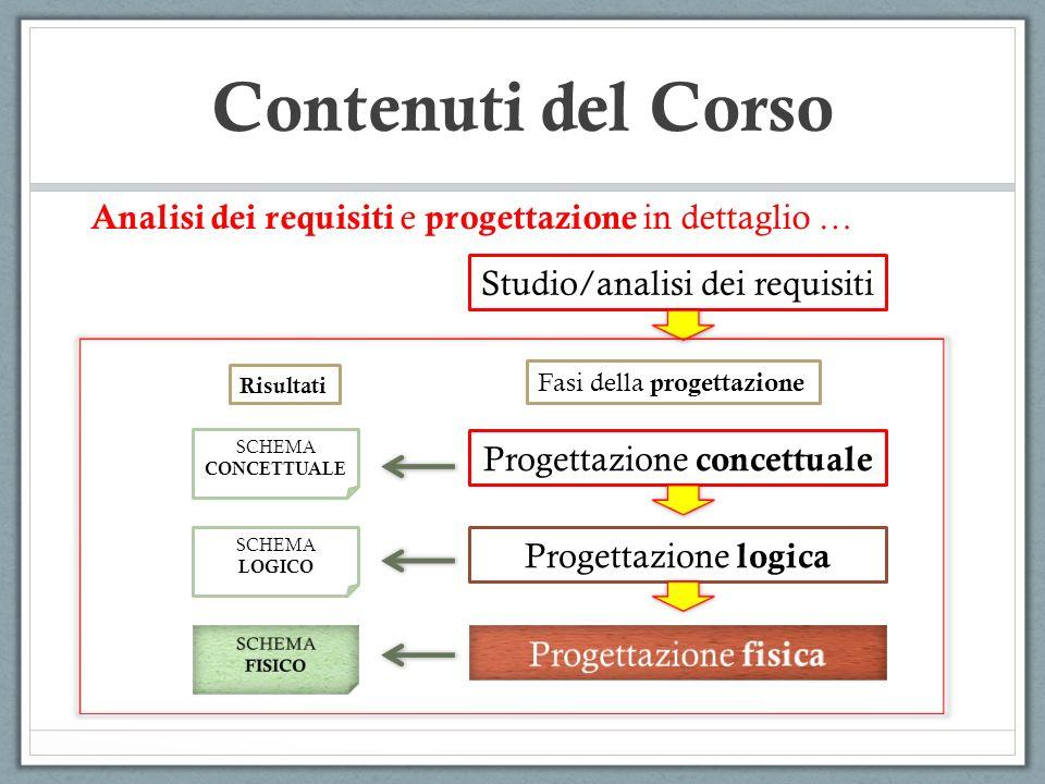 Contenuti del Corso Studio/analisi dei requisiti Progettazione concettuale Progettazione logica SCHEMA CONCETTUALE SCHEMA LOGICO Fasi della progettazione Risultati Analisi dei requisiti e progettazione in dettaglio …