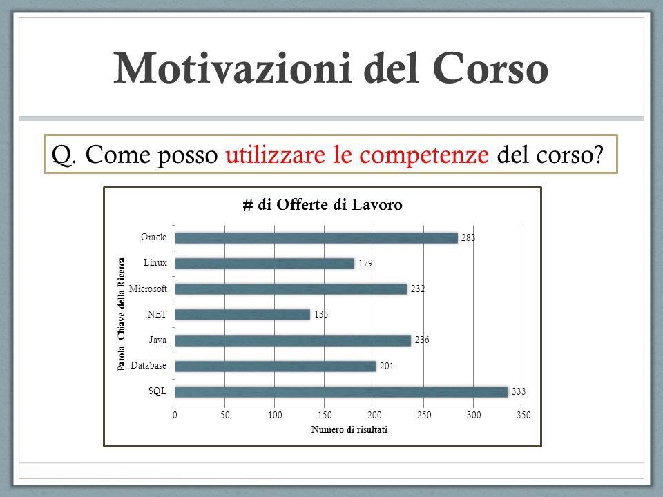 Motivazioni del Corso Q. Come posso utilizzare le competenze del corso?